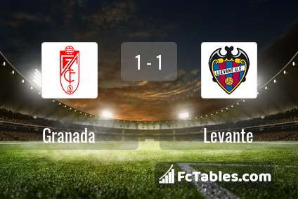 Preview image Granada - Levante