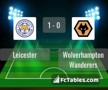 Podgląd zdjęcia Leicester City - Wolverhampton Wanderers