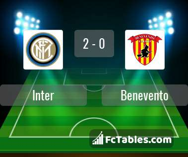Preview image Inter - Benevento