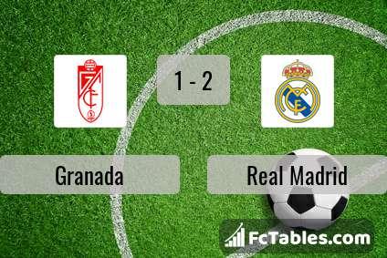 Preview image Granada - Real Madrid