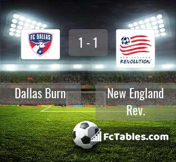 Preview image Dallas Burn - New England Rev.