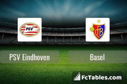 Podgląd zdjęcia PSV Eindhoven - FC Basel