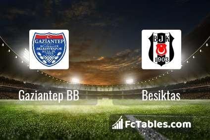 Preview image Gaziantep BB - Besiktas