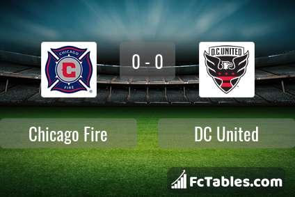 Anteprima della foto Chicago Fire - DC United