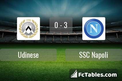 Podgląd zdjęcia Udinese - SSC Napoli
