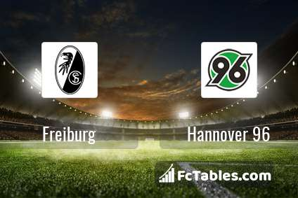 Preview image Freiburg - Hannover 96