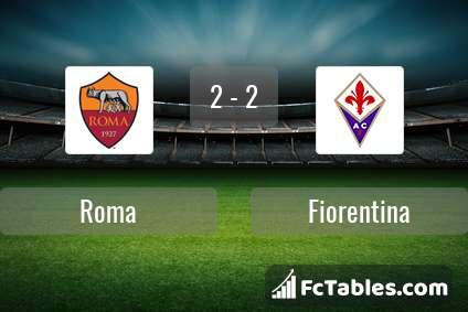 Anteprima della foto Roma - Fiorentina