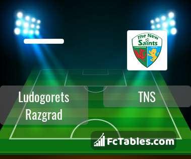 Preview image Ludogorets Razgrad - TNS
