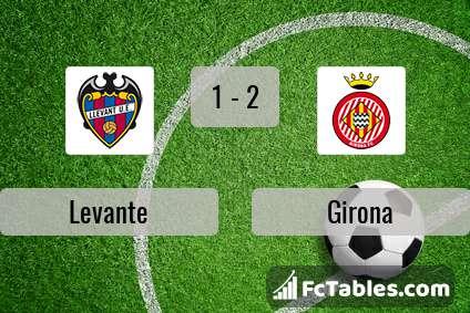Preview image Levante - Girona