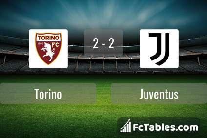 Preview image Torino - Juventus