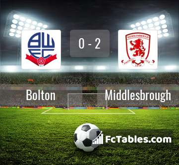 Bolton vs Middlesbrough H2H 9 apr 2019 Head to Head stats