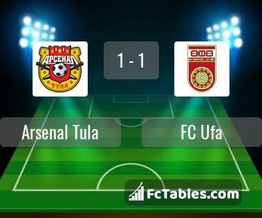 Anteprima della foto Arsenal Tula - FC Ufa