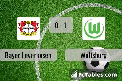 Preview image Bayer Leverkusen - Wolfsburg