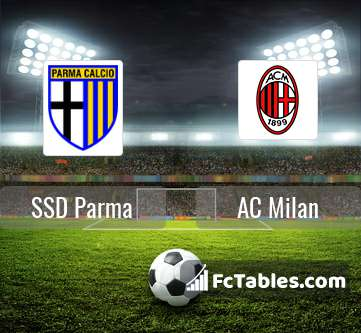 Preview image Parma - AC Milan