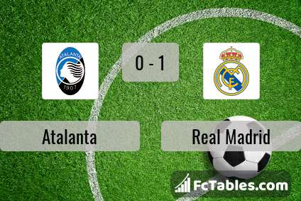 Preview image Atalanta - Real Madrid