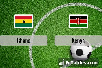 Ghana Vs Kenya H2h 23 Mar 2019 Head To Head Stats Predictions