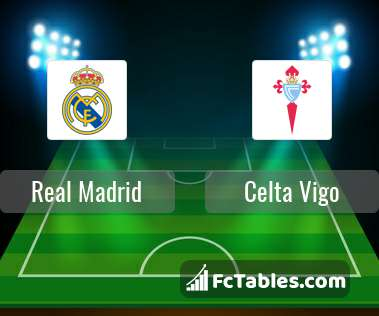 Preview image Real Madrid - Celta Vigo