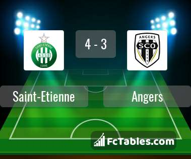 Preview image Saint-Etienne - Angers
