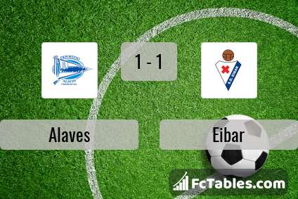 Preview image Alaves - Eibar