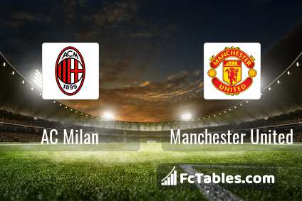 Preview image AC Milan - Manchester United