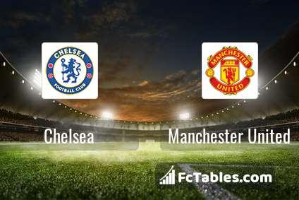 Podgląd zdjęcia Chelsea - Manchester United
