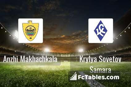 Preview image Anzhi Makhachkala - Krylya Sovetov Samara