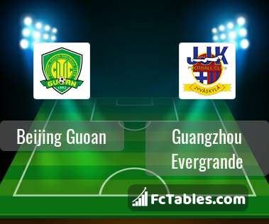 Beijing Guoan Guangzhou Evergrande H2H