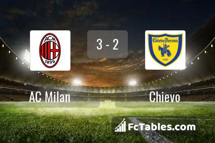 Preview image AC Milan - Chievo