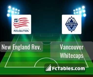 Preview image New England Rev. - Vancouver Whitecaps