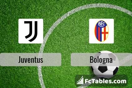 Anteprima della foto Juventus - Bologna