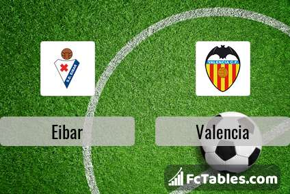 Podgląd zdjęcia Eibar - Valencia CF