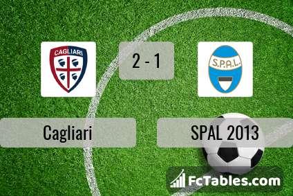 Preview image Cagliari - SPAL 2013