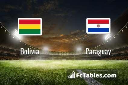 Podgląd zdjęcia Boliwia - Paragwaj