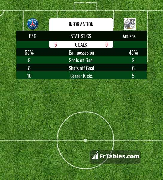 Preview image PSG - Amiens