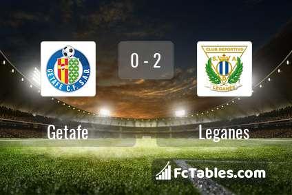 Preview image Getafe - Leganes