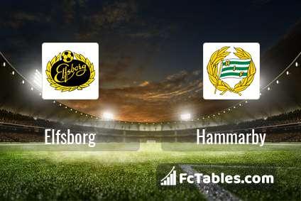 Preview image Elfsborg - Hammarby