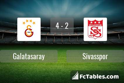 Anteprima della foto Galatasaray - Sivasspor