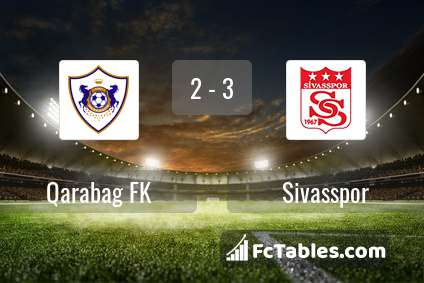 Preview image Qarabag FK - Sivasspor