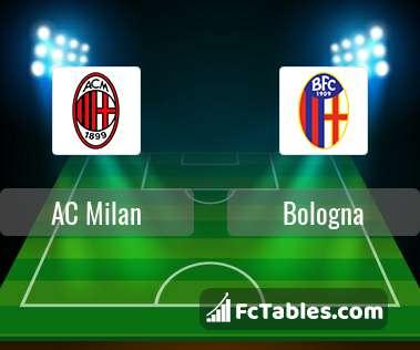 Podgląd zdjęcia AC Milan - Bologna