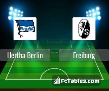 Anteprima della foto Hertha Berlin - Freiburg