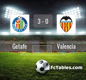 Anteprima della foto Getafe - Valencia