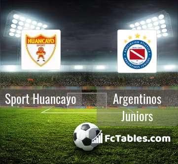 Sport Huancayo Vs Argentinos Juniors H2h 26 Feb 2020 Head To Head Stats Prediction