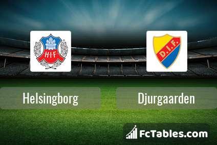 Preview image Helsingborg - Djurgaarden