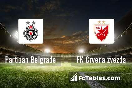 Partizan Belgrad Crvena Zvezda Belgrad H2H