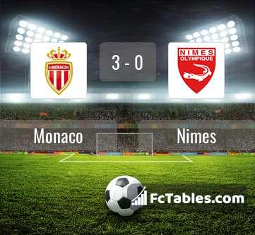 Preview image Monaco - Nimes