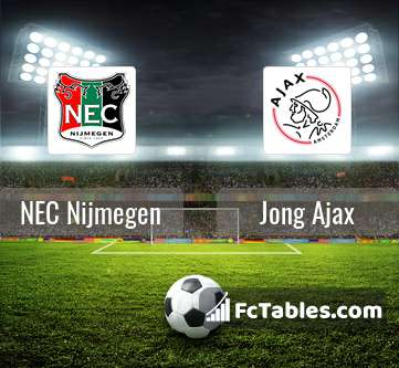 Nec Nijmegen Vs Jong Ajax H2h 11 Sep 2020 Head To Head Stats Prediction