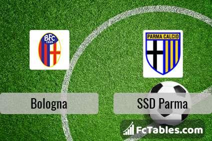 Preview image Bologna - Parma