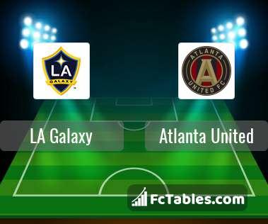 Podgląd zdjęcia LA Galaxy - Atlanta United