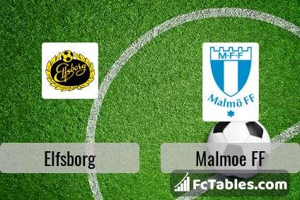Anteprima della foto Elfsborg - Malmoe FF