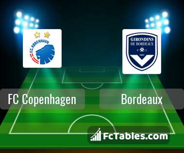 Preview image FC Copenhagen - Bordeaux
